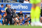 Hughes laments lapses at Everton